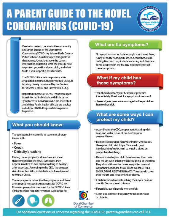 Coronavirus Covid-19 Guide for Parents by Miami-Dade County Public Schools and Doral Chamber of Commerce.