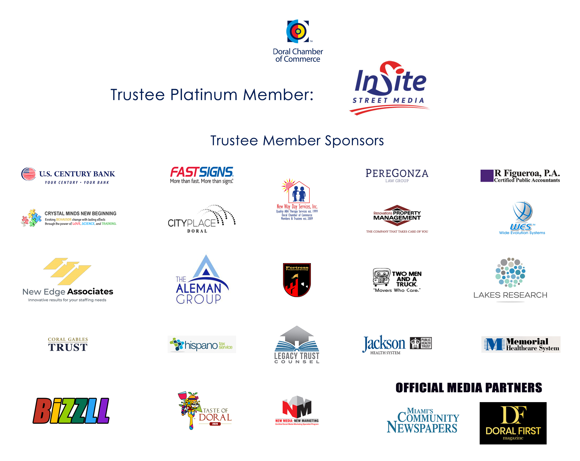 Doral Chamber of Commerce Trustee Members 2021. Best of Doral.